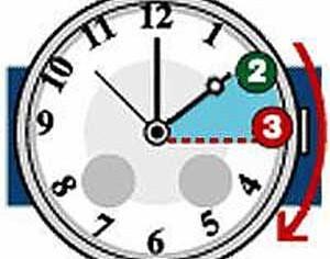 Od nedjelje 29. ožujka počinje ljetno računanje vremena