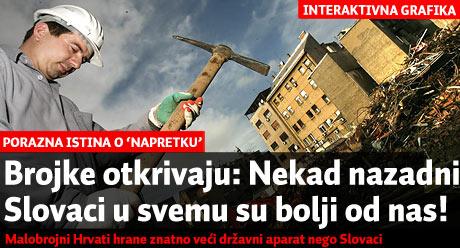 Nekad siromašna Slovačka, služi kao uzor Hrvatskoj