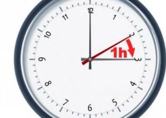Više od 80 posto Europljana želi ukinuti pomicanje satova