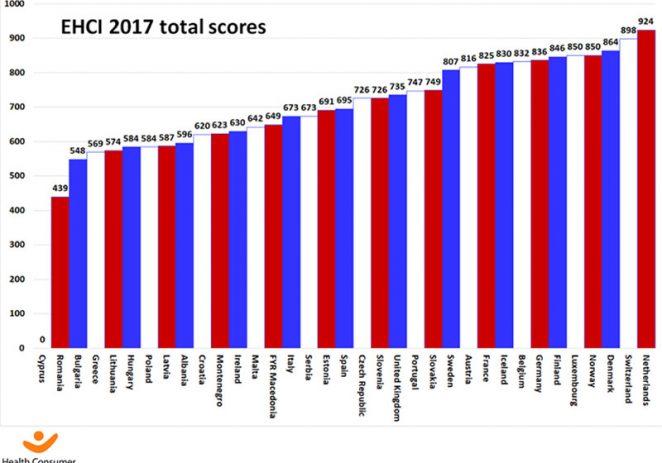 Hrvatsko zdravstvo je loše. Kako funkcioniraju najbolja zdravstva na svijetu?