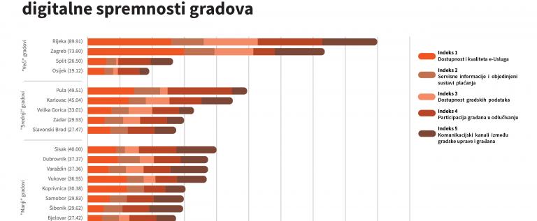Kompozitni-indeks