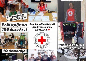 Crveni križ Poreč i njegovi volonteri dali veliki doprinos u borbi protiv epidemije koronavirusa