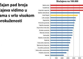 """Informacijama protiv nagađanja – dr.sc.  Gordan Lauc pojasnio """"kako stroge mjere konačno daju rezultate"""" :)"""