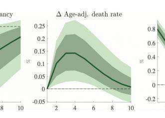 dr. Lauc: odgovor na pandemiju uzrokovati će više smrti no sam SARS-CoV2 virus !