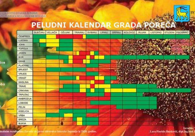 Izrađen peludni kalendar grada Poreča za 2021. godinu