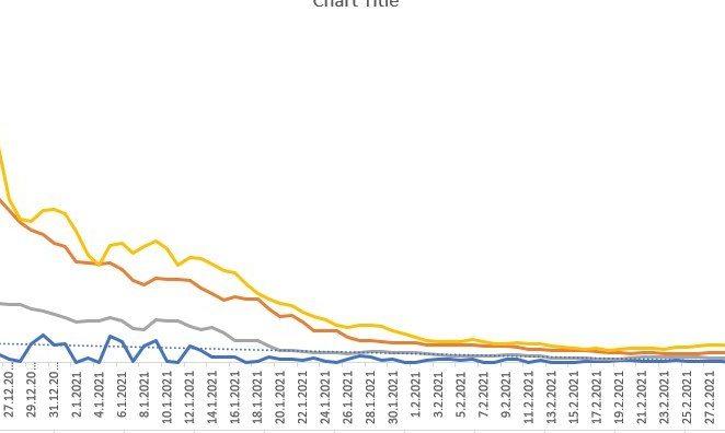 Prema službenim podacima u Istri 10 pozitivnih nalaza na COVID-19 u protekla 24 sata
