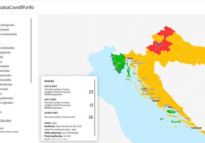 Hrvatska udruga turizma objavila epidemiološku kartu Hrvatske s DNEVNO ažuriranim podacima po županijama